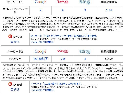 aichi-seitai.jpg