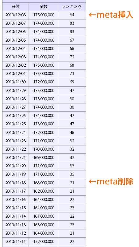 ranking20101208.jpg
