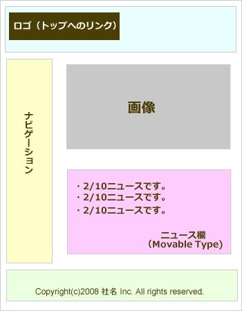 yahoo-sample-layout.jpg