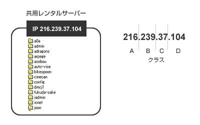 IP_bunsan.jpg