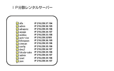 IP_bunsan02.jpg