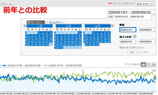 google-analytics2008.jpg