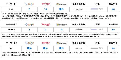 ikimonotachi2.jpg