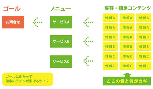 kaizen-system.jpg