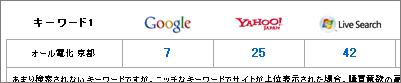 keiji-keywords.jpg