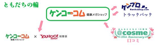 kenko-com-link.jpg