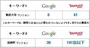 komazawadaigaku2.jpg