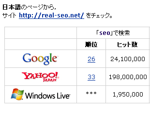 real-seo-rank005.jpg