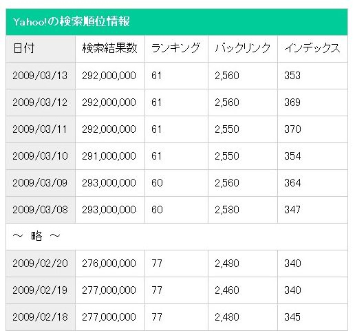 taisaku-yahoo-01.jpg